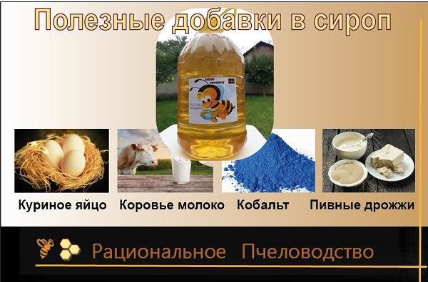 полезные добавки в сироп